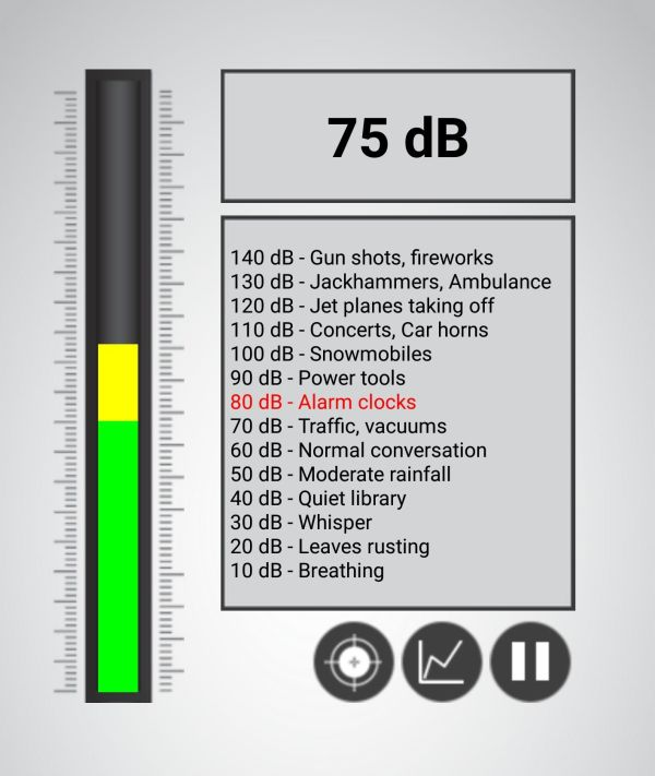 Auflege-Vibrator_Lautstaerke