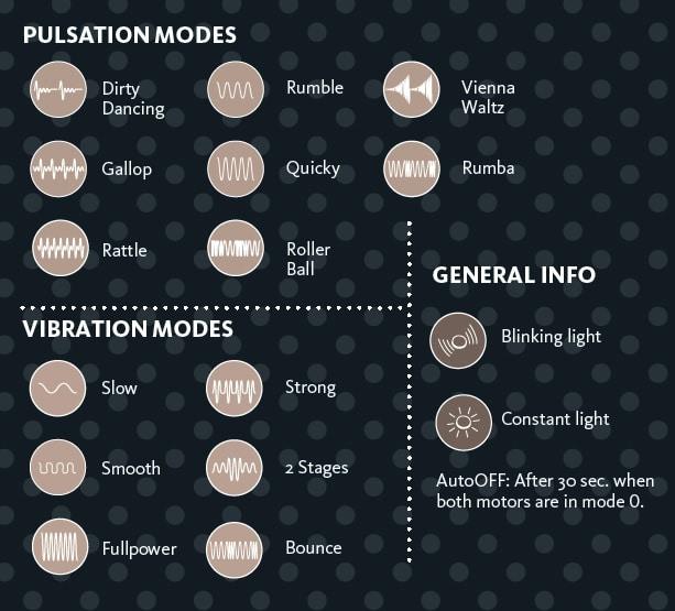 Bi-Stronic-Fusion_Pulsation-Modes