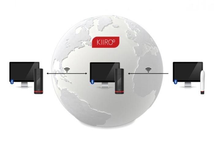 Sex-Simulator_KIIROO_Schaubild Funktionsweise