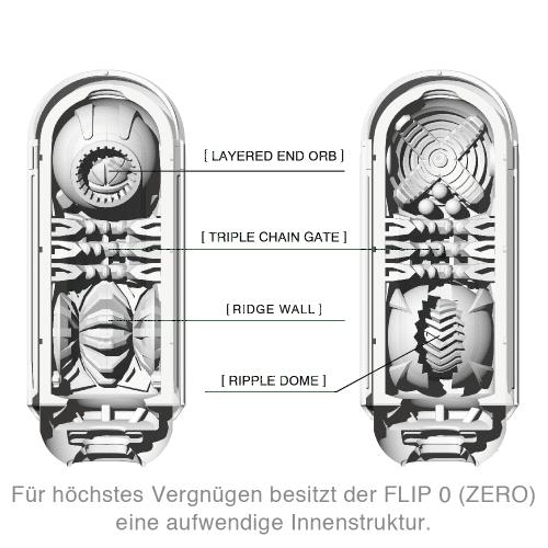 Tenga-Flip-Zero-Masturbator_Innenstruktur
